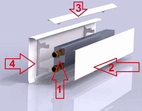 1 – секция нагревательного элемента, 2 – декоративная накладка, 3 – отражатель, 4 – кронштейн для крепления нагревательной секции