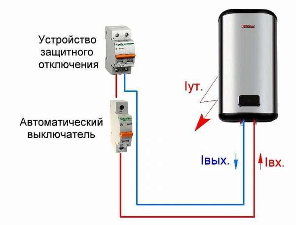 Полный контроль для электрических потоков
