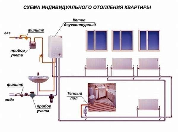 Схема индивидуального отопления квартиры