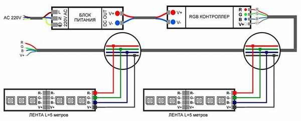 Схема подключения RGB-контроллера и двух отрезков ленты по 5м