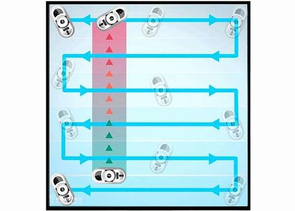 Схема перемещения аппарата