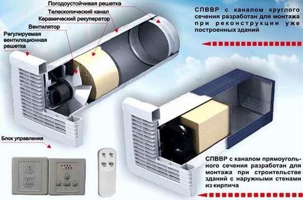 Приточная вентиляция в квартире с рекуператором