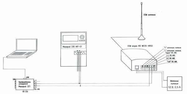 Схема принципа работы электросчетчика, передающего показания