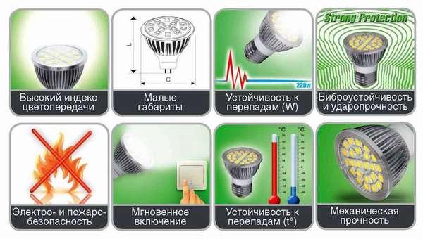 Реальные преимущественные особенности светодиодных ламп