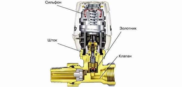 Схема механической головки