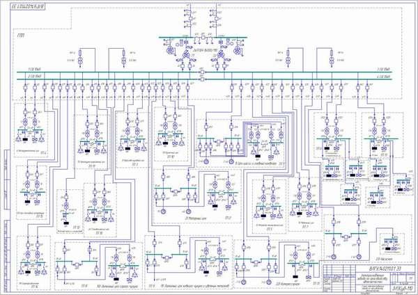 Пример однолинейной схемы электроснабжения предприятия