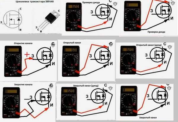 На полярность оказывает влияние тип действующего транзистора