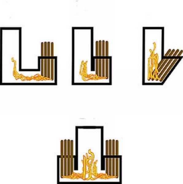 Варианты изготовления ракетной печи из профильной трубы своими руками