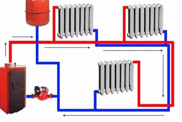 Так выглядит двухтрубная система отопления закрытого типа