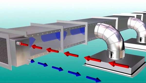 Что означает класс герметичности воздуховодов и в чем разница между А, B, П и Н разновидностями?