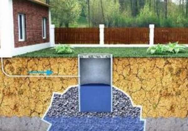 Выгребная яма под землей