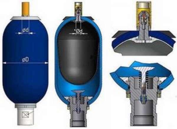 Строение гидроаккумулятора