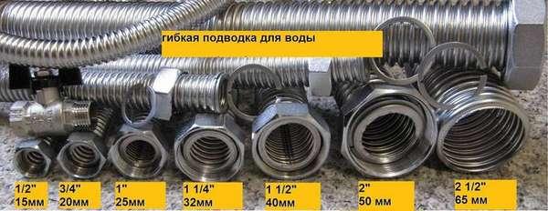 Соотношение диаметров металлической гофры