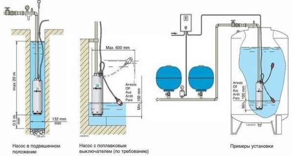 Монтаж насосного оборудования в колодец