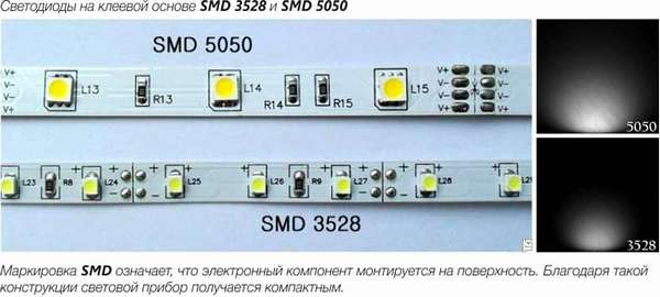 SMD5050 и SMD3528