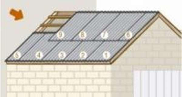 Как покрыть крышу дома ондулином по всем правилам советы мастера