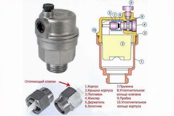Как выбрать воздушный клапан отопления для стравливания избыточного воздуха и давления в системе?