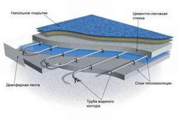 Теплый пол на деревянный пол под линолеум: какую модель выбрать