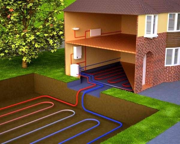Примерно так выглядит дом с альтернативным отоплением