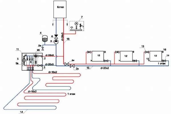 Как самостоятельно смонтировать двухтрубную систему отопления: пошаговая инструкция со схемой и расчетами