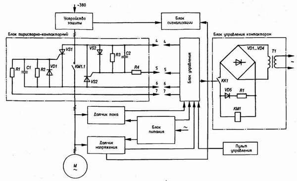 Тиристорное пусковое устройство