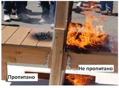 Требования к огнезащите деревянных конструкций кровли, используемые средства