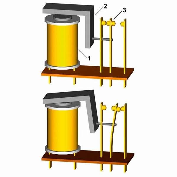 Схематическое изображение работы электромеханического реле