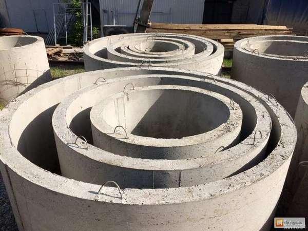 Диаметр бетонных колец
