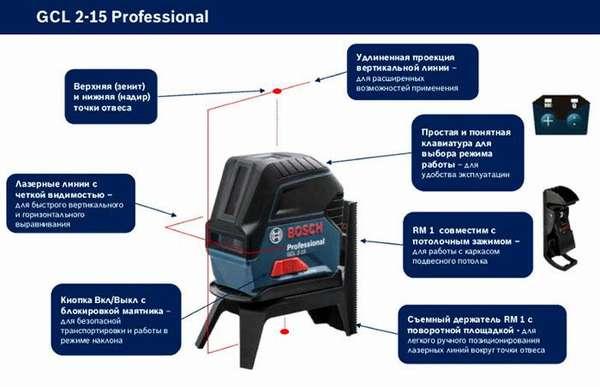 Особенности и характеристики лазерного нивелира Bosch GCL 2-15 Professional