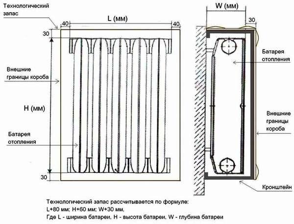 Чертёж-схема сборки экрана для радиаторной батареи