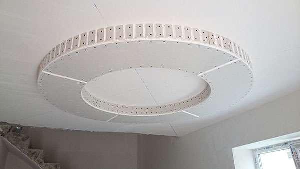 Как сделать потолки из гипсокартона по инструкции