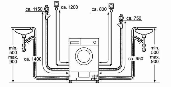 Схема подключения стиральной машины с сушкой к инженерным сетям