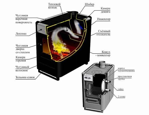 Схематический рисунок работы устройства