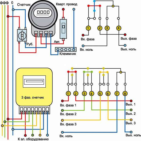 Схематическое изображение подключений однофазного и трехфазного приборов учета электроэнергии
