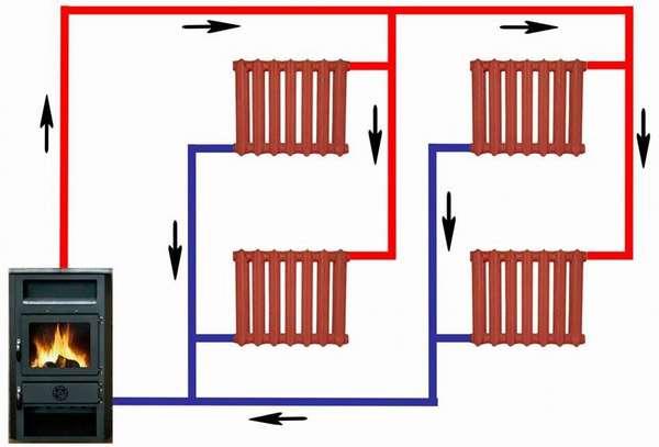 Двухтрубные системы более производительны