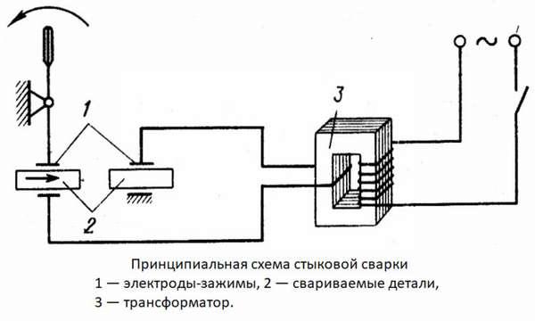Схема и описание контактной конденсаторной сварки для аккумуляторов