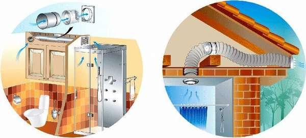 Вариант установки канальных устройств, изображенный схематически