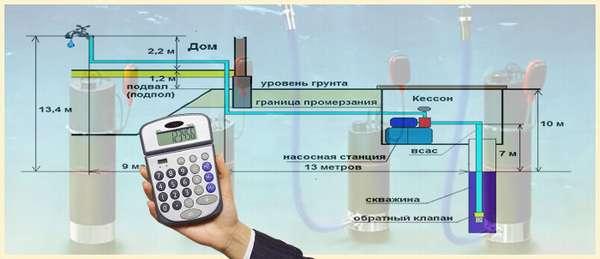 Калькулятор и схема подключения насоса