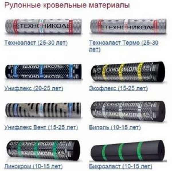 Унифлекс технические характеристики и свойства ЭПП, ЭКП, ТКП, ХПП, ТПП и ЭВП
