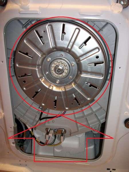 Современное инженерное решение – силовой агрегат, закреплённый на центральной оси барабана. В этом варианте уменьшается количество деталей, снижается уровень шума