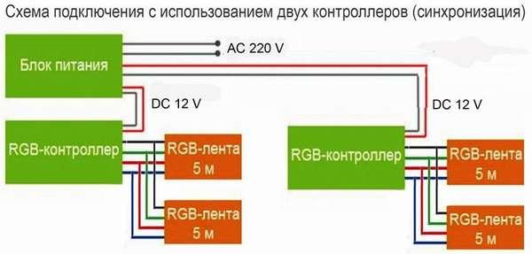Если подключить 2 контроллера, возможности регулировки цветов увеличиваются