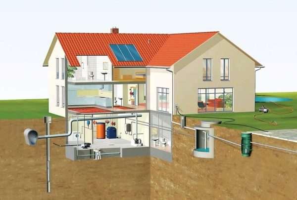 Дом с канализацией