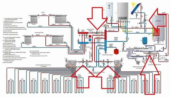 Графическая часть типовой схемы отопления частного дома