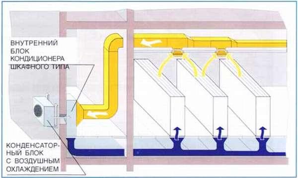 Прецизионные кондиционеры с воздушным охлаждением конденсатора