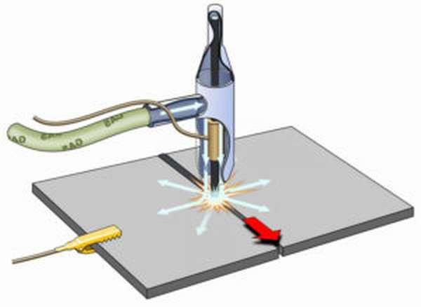 Технология сварки алюминия полуавтоматом: требование к оборудованию