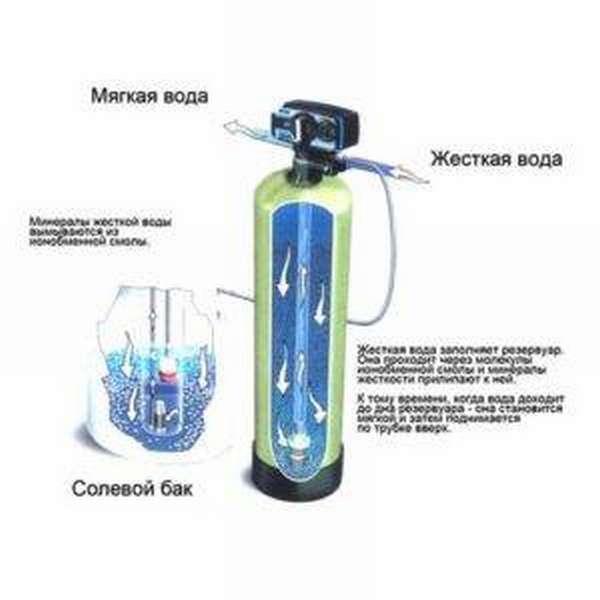 Теплоноситель для системы отопления загородного дома: виды, характеристики, применение