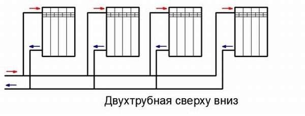Двухтрубная схема с верхней разводкой