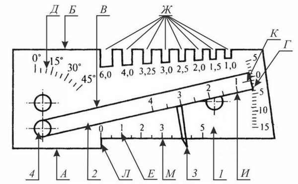 Особенности конструкции универсального шаблона сварщика УШС-3