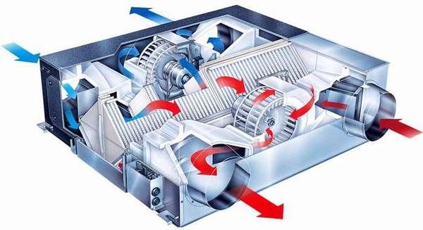 Рекуператор канальной вентиляции