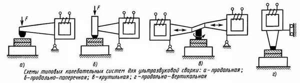 Принцип действия и преимущества ультразвуковой сварки